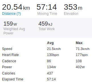 Zwift Course Of The Day