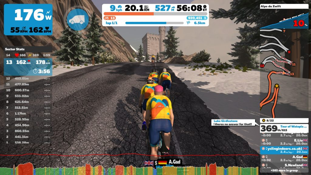 Tour of Watopia: Stage 7 – Grand Finale   Cycling Indoors