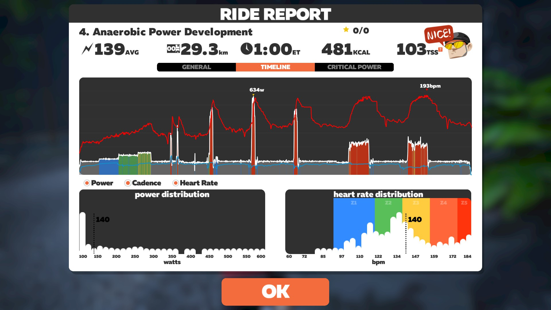 Zwift Academy 2019 Workout #4: Anaerobic Power Development